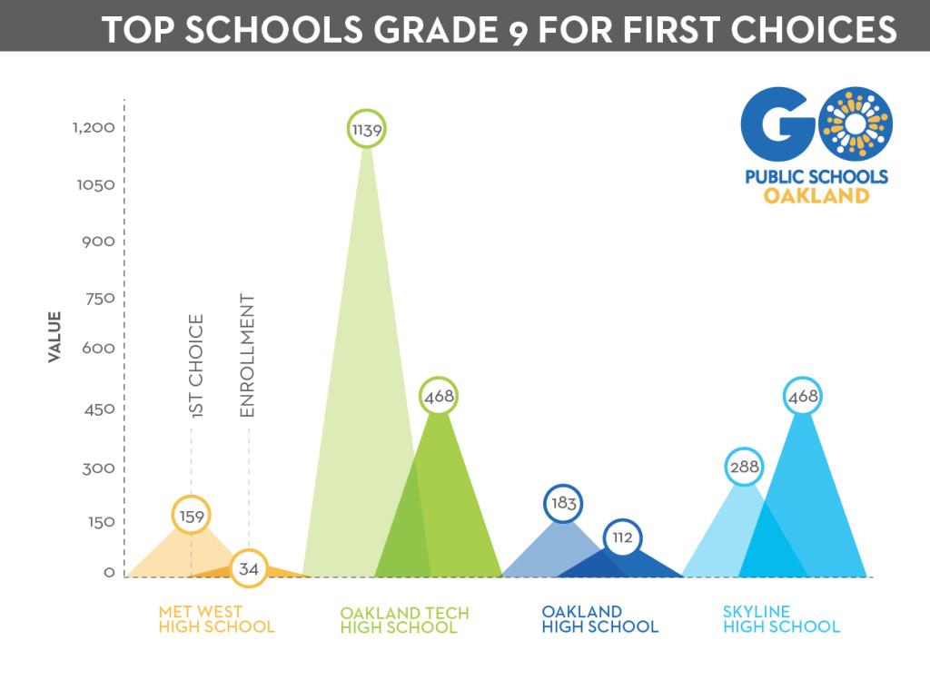 GO.TOP SCHOOLS GRADE 9_ENROLLMENT-01