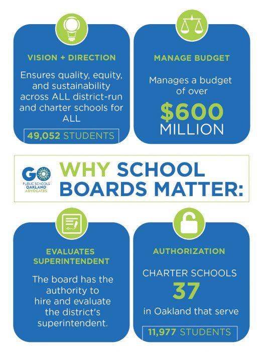 SchoolBoardMatters_ADVOCATESvs2-01